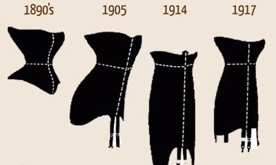 2 Corset-Design-1890-to-1917